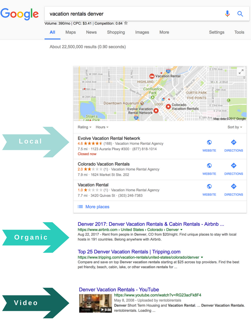 Example of Organic, Local, and Video Search Results